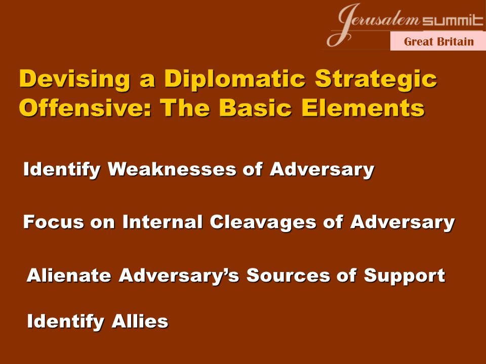 Great Britain Identify Weaknesses of Adversary Devising a Diplomatic Strategic Offensive: The Basic Elements Focus on Internal Cleavages of Adversary Alienate Adversary's Sources of Support Identify Allies