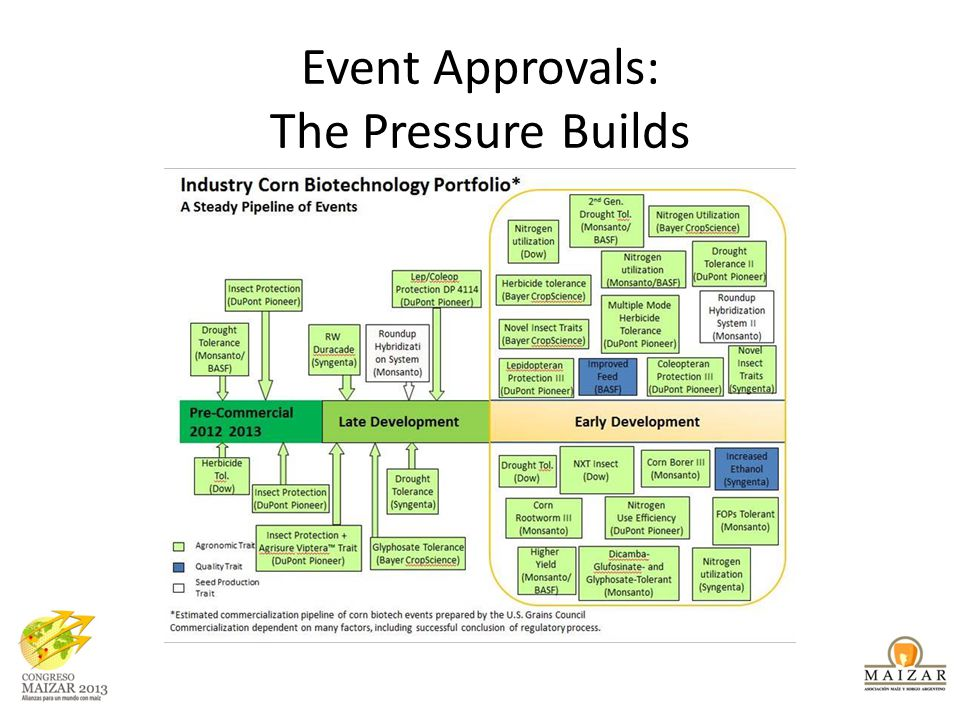 Event Approvals: The Pressure Builds