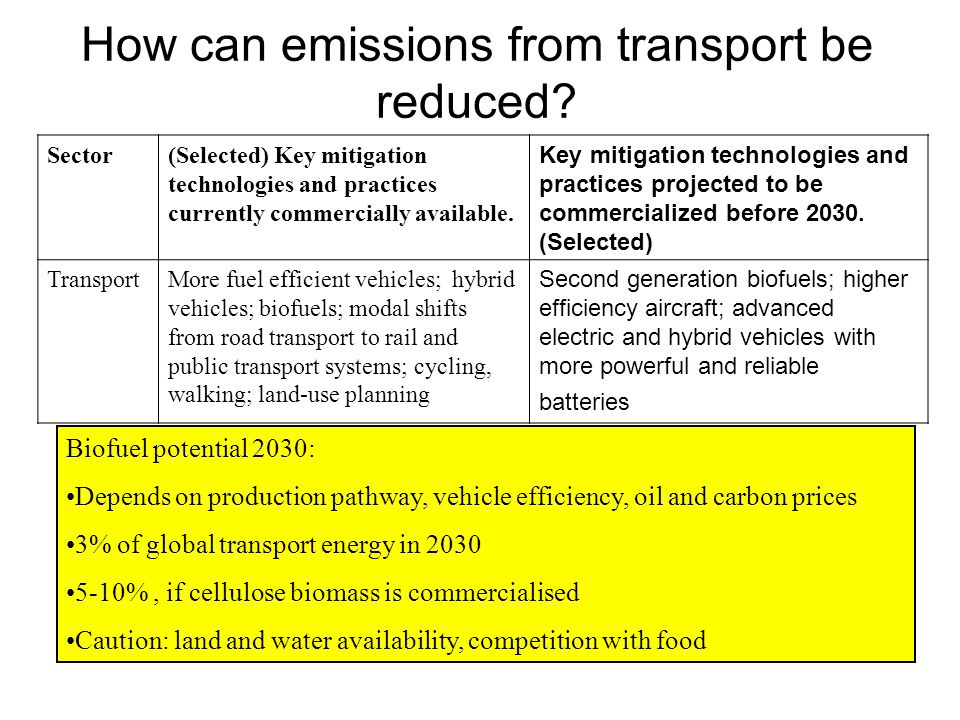 How can emissions from transport be reduced.
