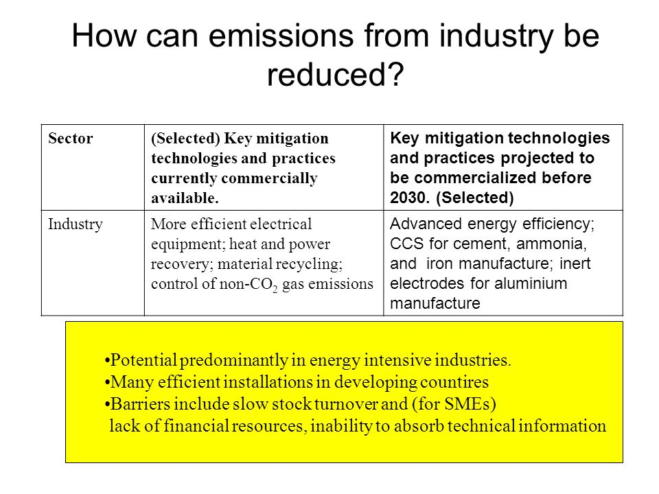 Sector(Selected) Key mitigation technologies and practices currently commercially available.