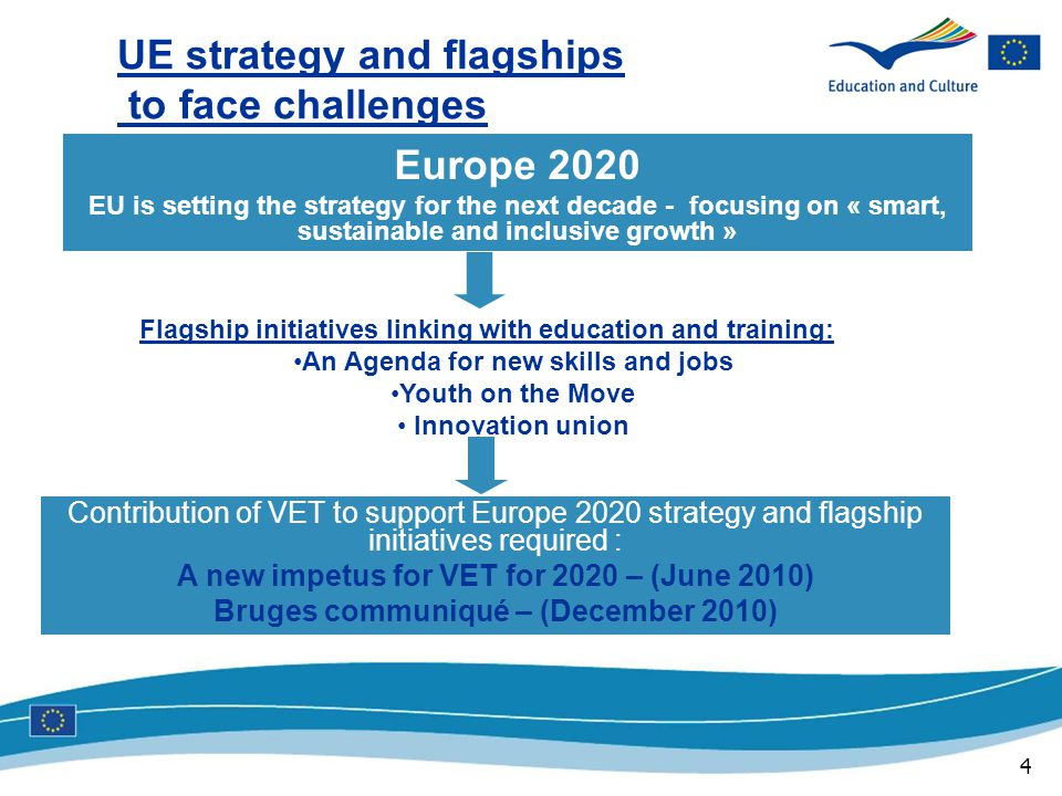 4 UE strategy and flagships to face challenges Europe 2020 EU is setting the strategy for the next decade - focusing on « smart, sustainable and inclusive growth » Contribution of VET to support Europe 2020 strategy and flagship initiatives required : A new impetus for VET for 2020 – (June 2010) Bruges communiqué – (December 2010) Flagship initiatives linking with education and training: An Agenda for new skills and jobs Youth on the Move Innovation union