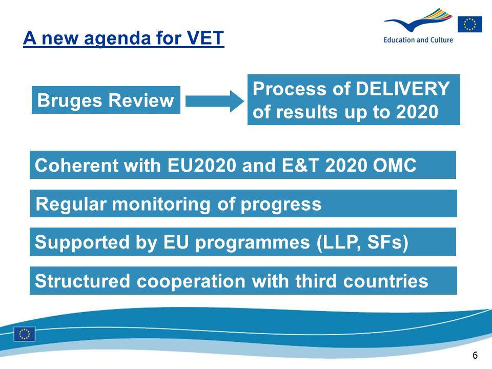 6 A new agenda for VET Bruges Review Process of DELIVERY of results up to 2020 Coherent with EU2020 and E&T 2020 OMC Supported by EU programmes (LLP, SFs) Structured cooperation with third countries Regular monitoring of progress