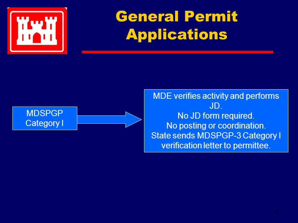 4 General Permit Applications MDSPGP Category I MDE verifies activity and performs JD.