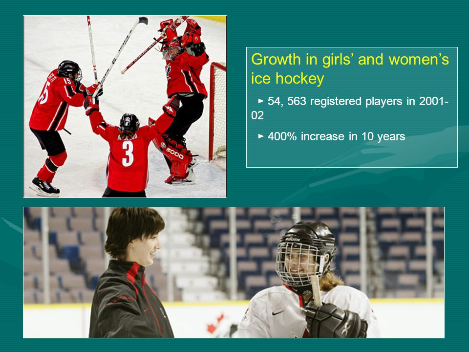 Growth in girls' and women's ice hockey ► 54, 563 registered players in 2001- 02 ► 400% increase in 10 years