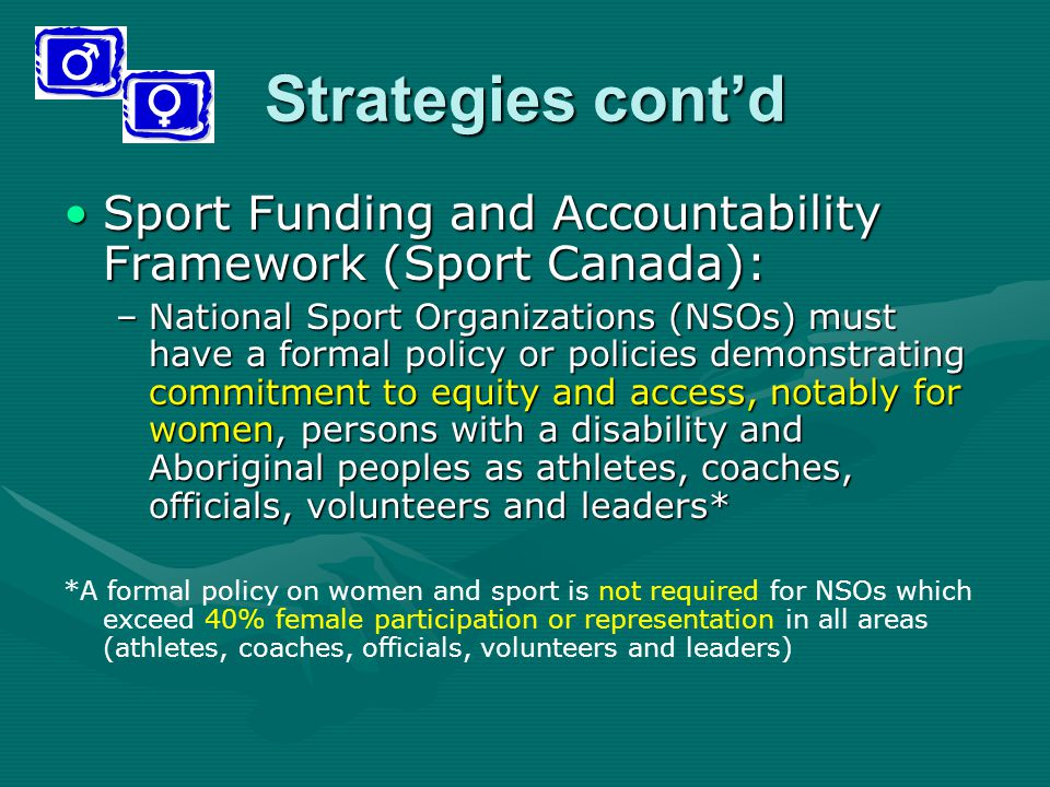Sport Funding and Accountability Framework (Sport Canada):Sport Funding and Accountability Framework (Sport Canada): –National Sport Organizations (NSOs) must have a formal policy or policies demonstrating commitment to equity and access, notably for women, persons with a disability and Aboriginal peoples as athletes, coaches, officials, volunteers and leaders* *A formal policy on women and sport is not required for NSOs which exceed 40% female participation or representation in all areas (athletes, coaches, officials, volunteers and leaders)