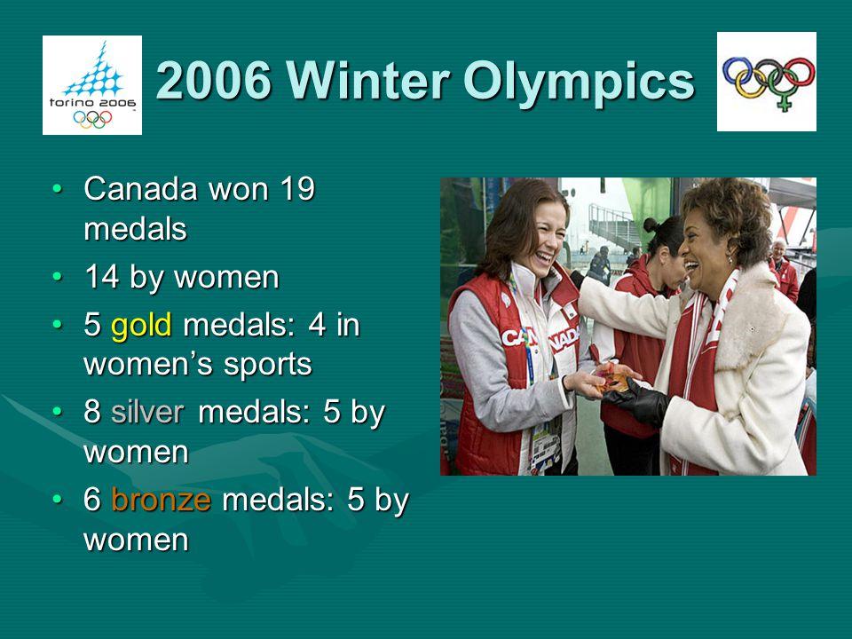 2006 Winter Olympics Canada won 19 medalsCanada won 19 medals 14 by women14 by women 5 gold medals: 4 in women's sports5 gold medals: 4 in women's sports 8 silver medals: 5 by women8 silver medals: 5 by women 6 bronze medals: 5 by women6 bronze medals: 5 by women