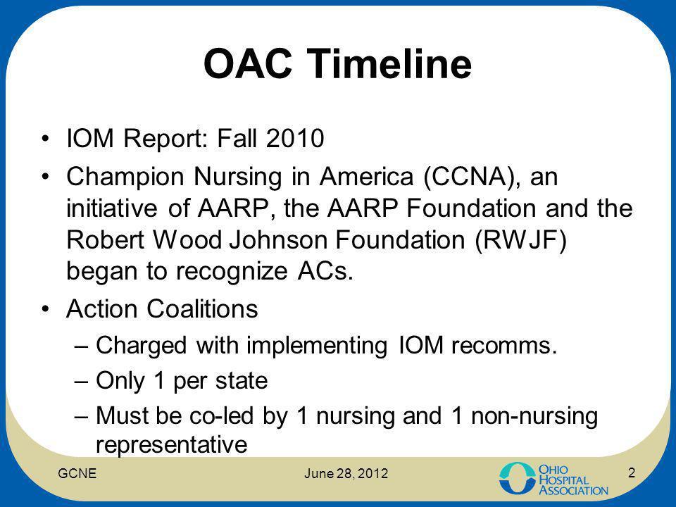 OAC Timeline; Application Nursing 2015—OHA, OONE, ONA, OLN; formed 2005 ONNW—Nursing 2015 partners, plus: AARP, NEONI, GCHC, Nursing Institute of W.