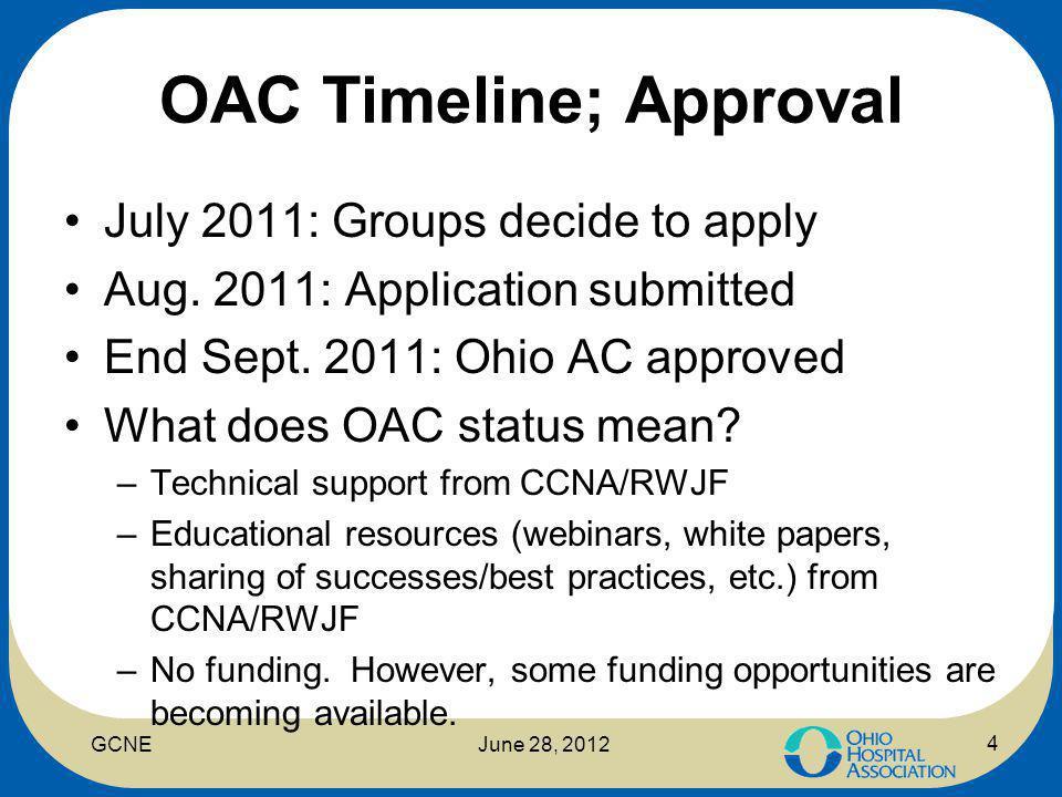 OAC Timeline; 1 st Meeting Nov.