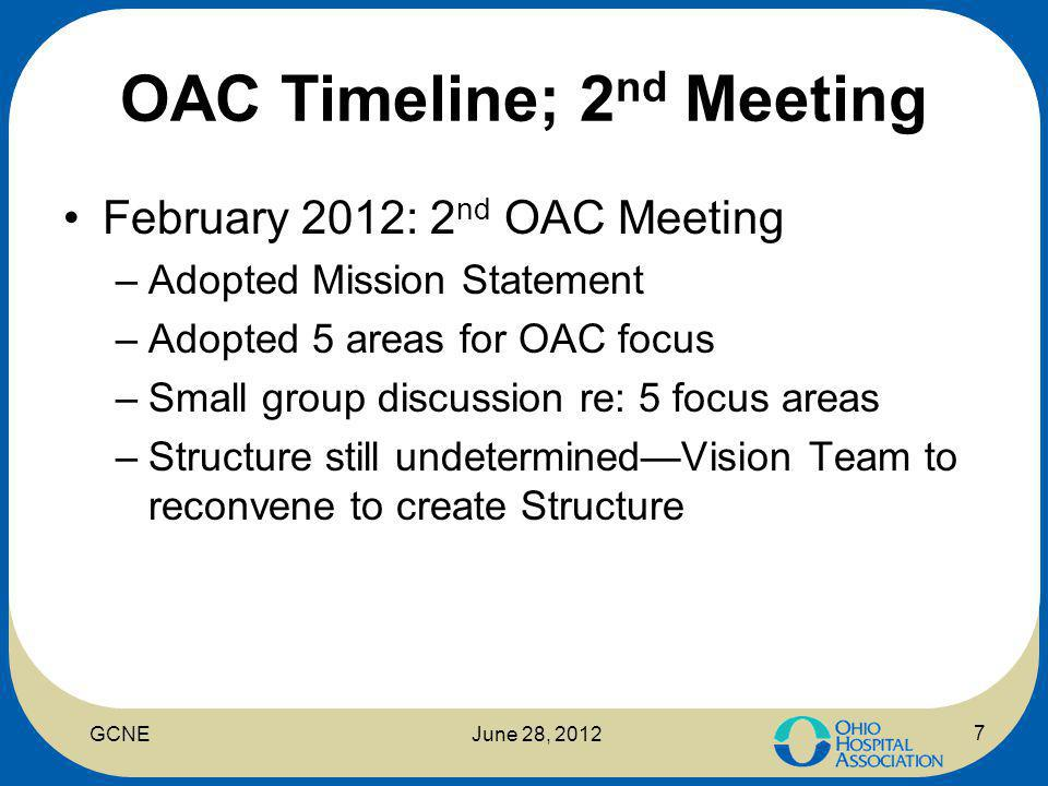 OAC Timeline; Structure April 2012: Vision Team met to develop Structure for AC –Steering Committee made up of 2 reps from each of following orgs: OHA, OONE, ONA, OLN, OBN, OCADNEA, OCDD, GCHC, NEONI, Nursing Institute of West Central Ohio, AARP (note: all groups from Nursing 2015, ONNW) –Steering Committee will: select work group co- chairs; provide general guidance/direction for OAC 8 GCNEJune 28, 2012