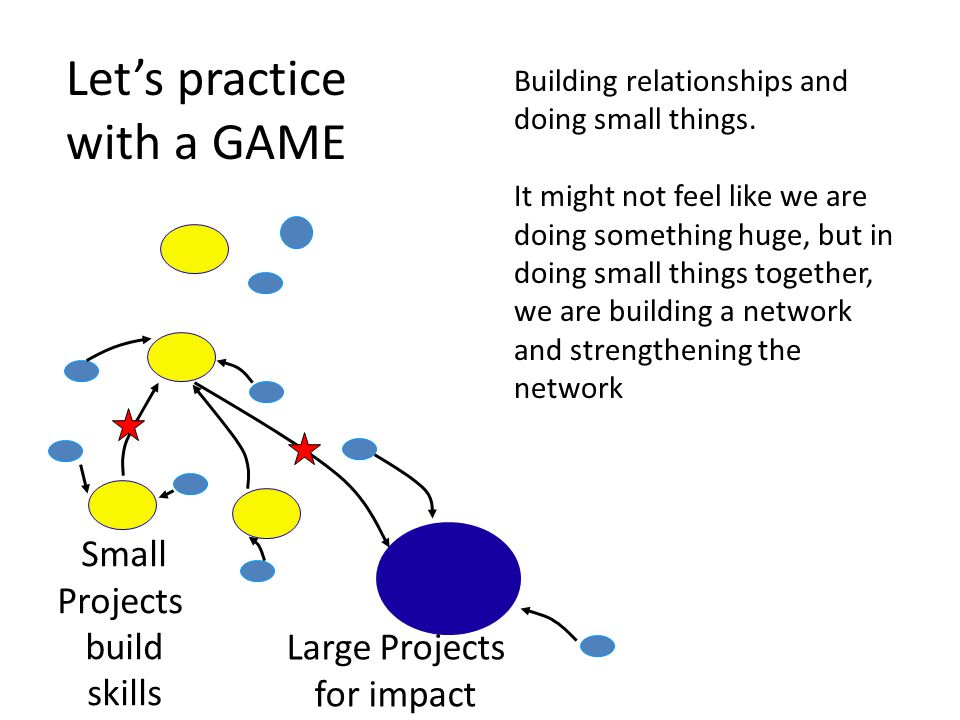 Small Projects build skills Large Projects for impact Building relationships and doing small things.