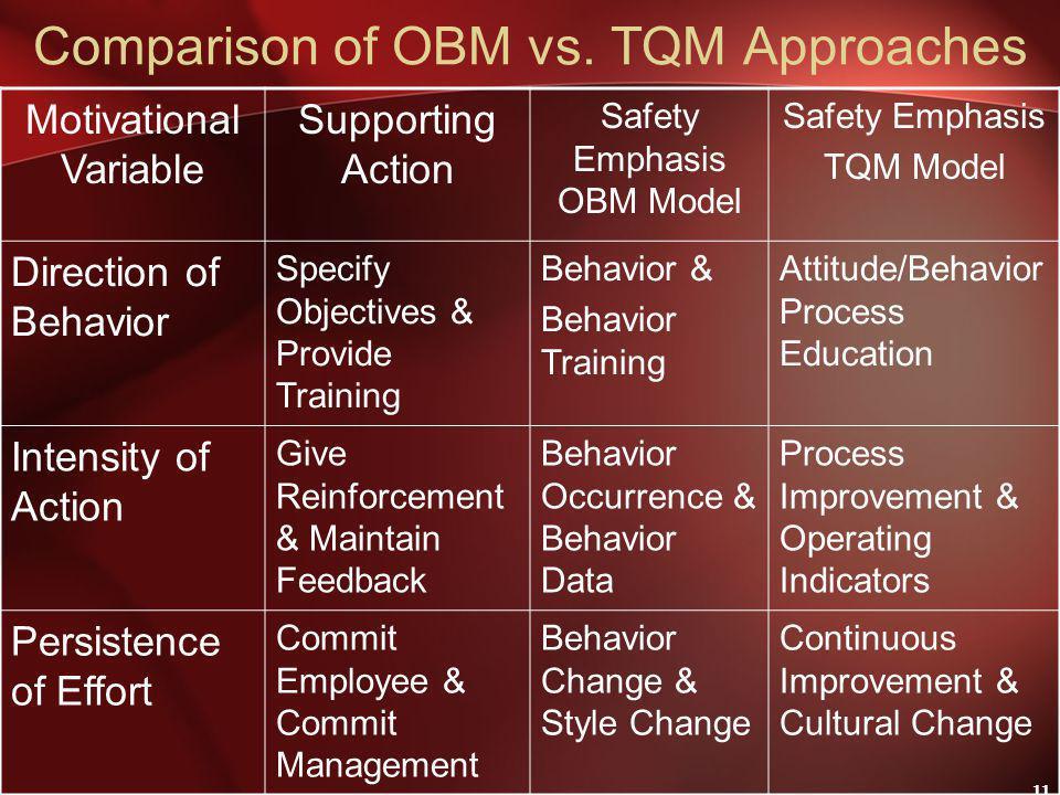 11 Comparison of OBM vs.