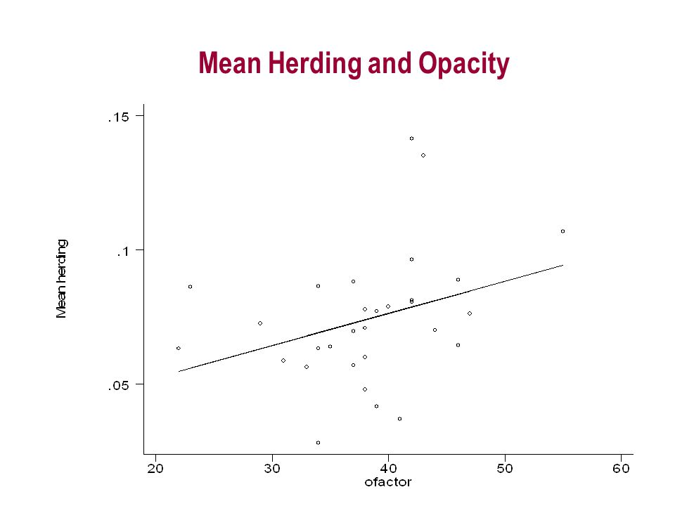 Mean Herding and Opacity