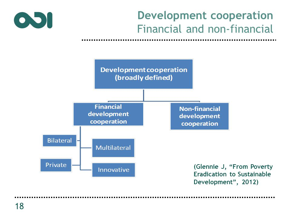 Development cooperation Financial and non-financial 18 (Glennie J, From Poverty Eradication to Sustainable Development , 2012)