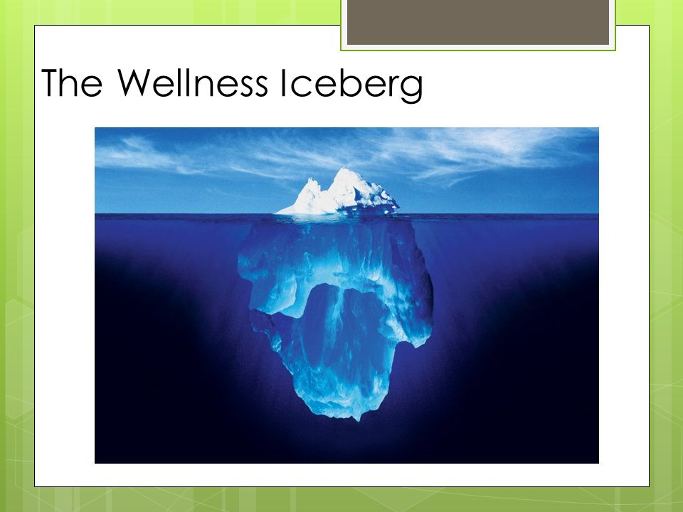 The Wellness Iceberg