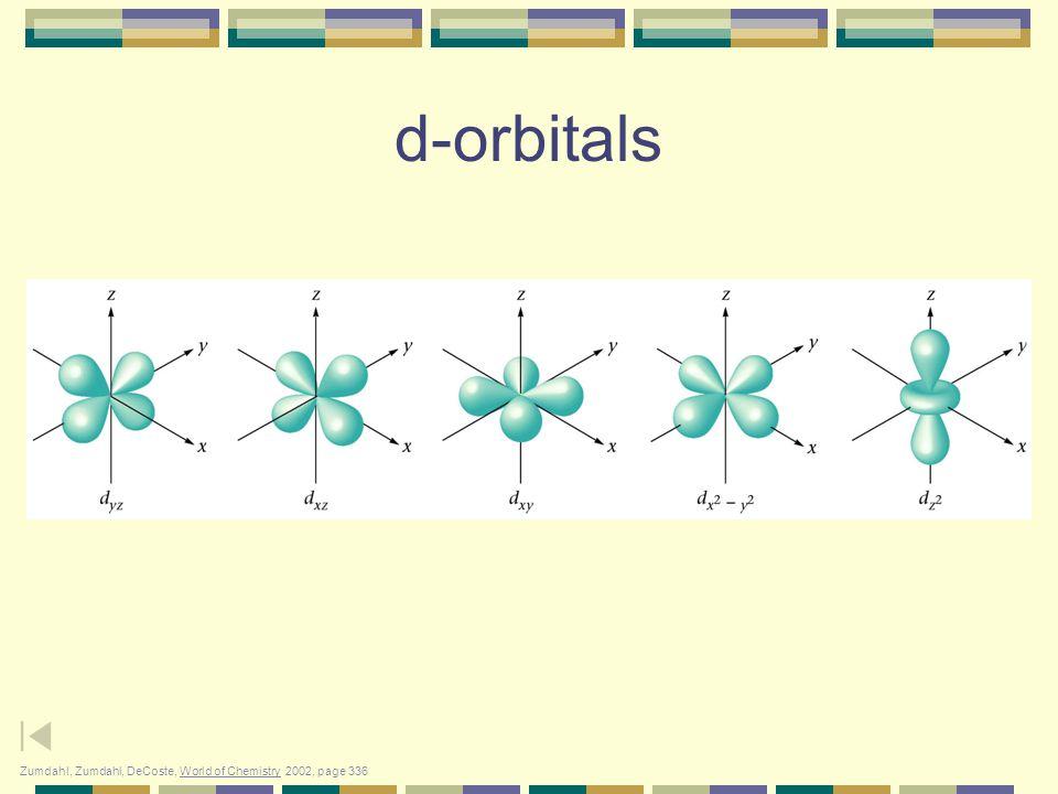 p-Orbitals Zumdahl, Zumdahl, DeCoste, World of Chemistry  2002, page 335 pxpx pypy pzpz