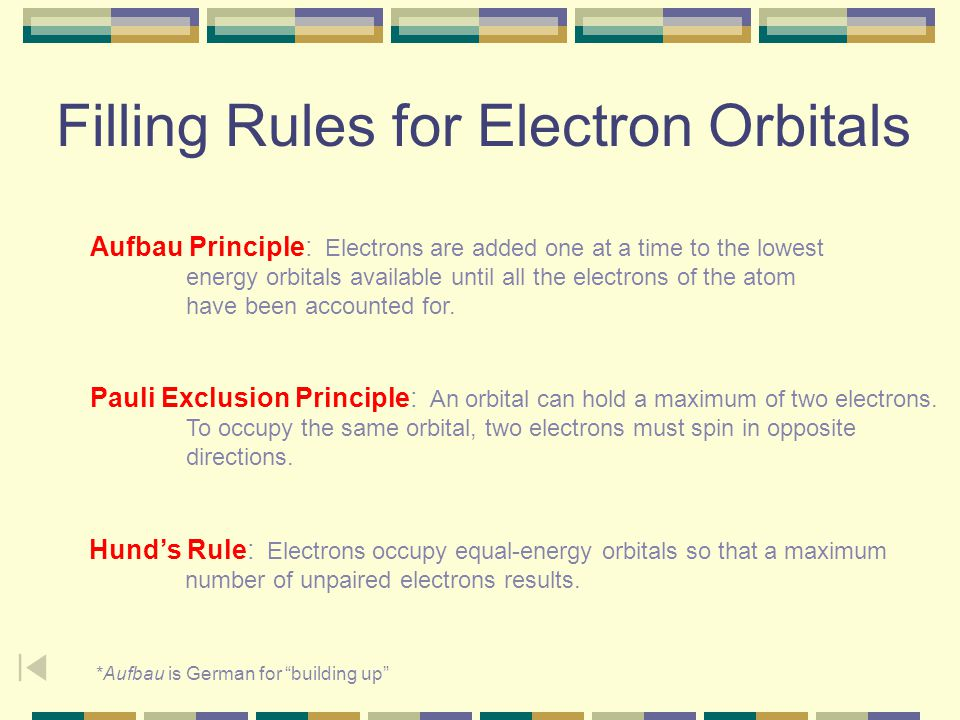 When constructing orbital diagrams and electron configurations, keep the following in mind: Aufbau Principle – electrons fill in order from lowest to