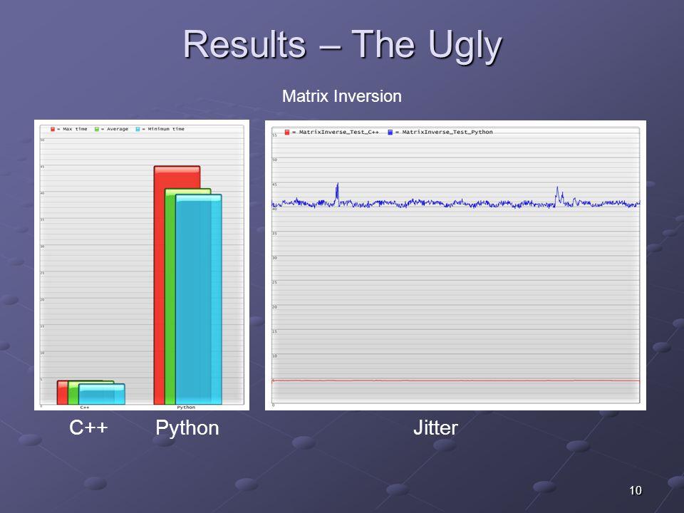 10 Results – The Ugly C++ PythonJitter Matrix Inversion