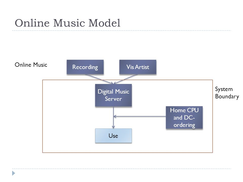 Functional Unit Question  Assumption: After burning digital album on CD, functionally equivalent  Can use in either digital or CD format  Because of this, can ignore production of laptop, CD player, iPod, etc.