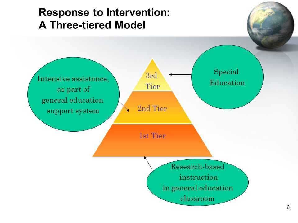 27 –Variations in program implementation and effectiveness across schools and classrooms are common (see the First Grade Studies for a classic example, Bond & Dykstra, 1967).