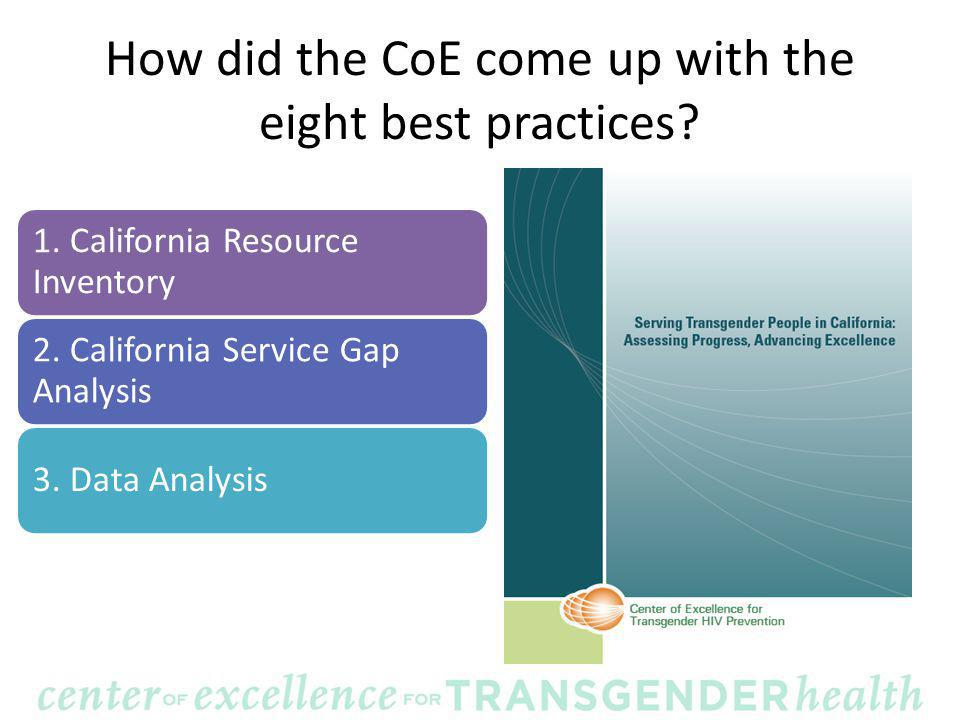 How did the CoE come up with the eight best practices