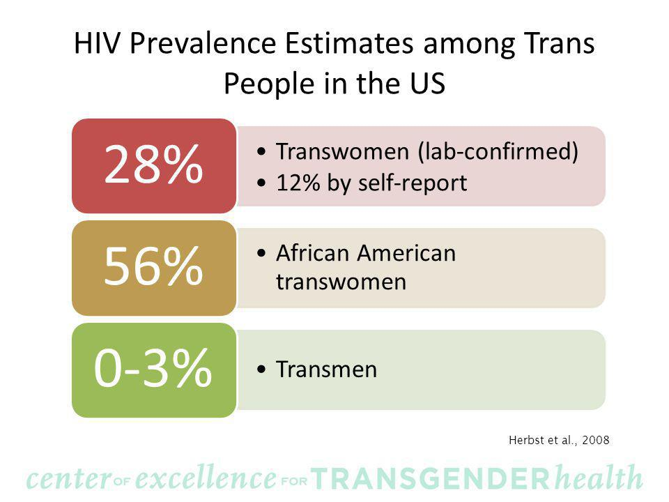 HIV Prevalence Estimates among Trans People in the US Herbst et al., 2008