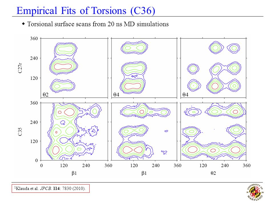  Torsional surface scans from 20 ns MD simulations Empirical Fits of Torsions (C36) 1 Klauda et al. JPCB. 114: 7830 (2010).