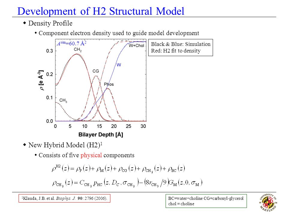 Development of H2 Structural Model  Density Profile Component electron density used to guide model development BC=water+choline CG=carbonyl-glycerol
