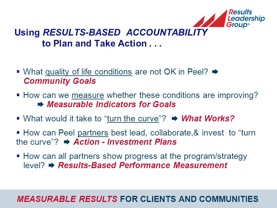 MEASURABLE RESULTS FOR CLIENTS AND COMMUNITIES Using RESULTS-BASED ACCOUNTABILITY to Plan and Take Action...