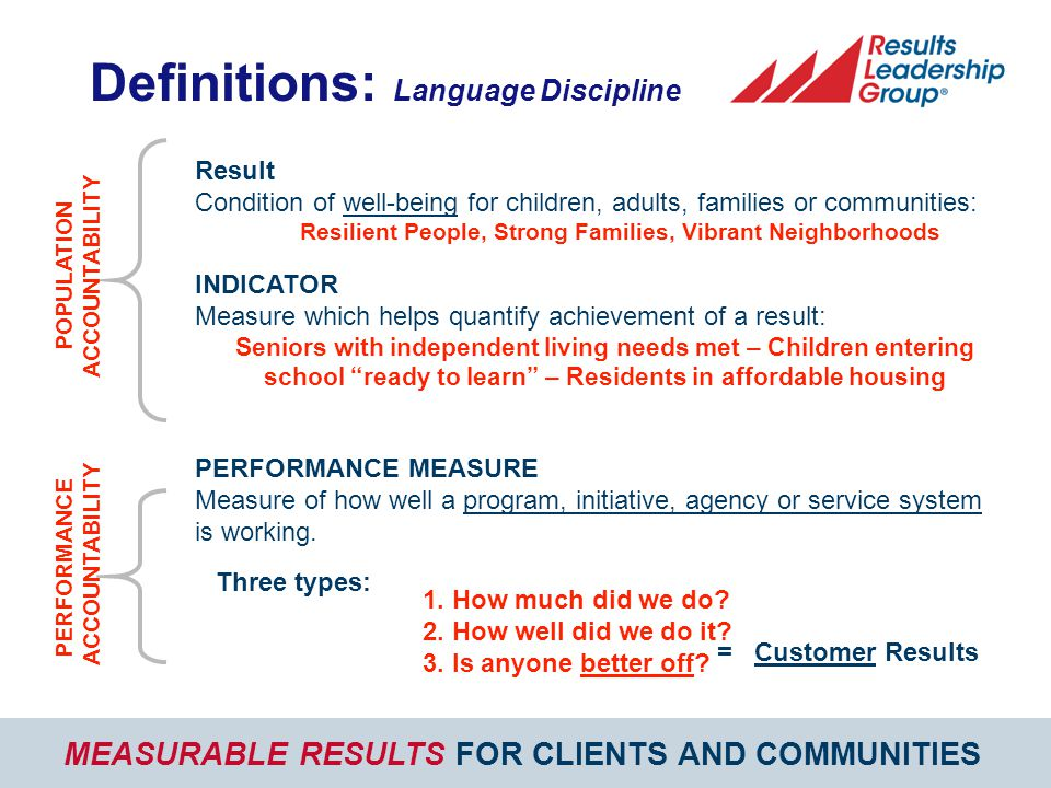MEASURABLE RESULTS FOR CLIENTS AND COMMUNITIES Definitions: Language Discipline POPULATION ACCOUNTABILITY PERFORMANCE ACCOUNTABILITY Result Condition of well-being for children, adults, families or communities: Resilient People, Strong Families, Vibrant Neighborhoods 1.