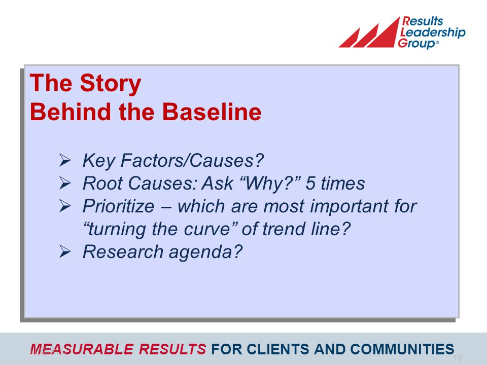 MEASURABLE RESULTS FOR CLIENTS AND COMMUNITIES FPSI/RLG 19 The Story Behind the Baseline The Story Behind the Baseline  Key Factors/Causes.