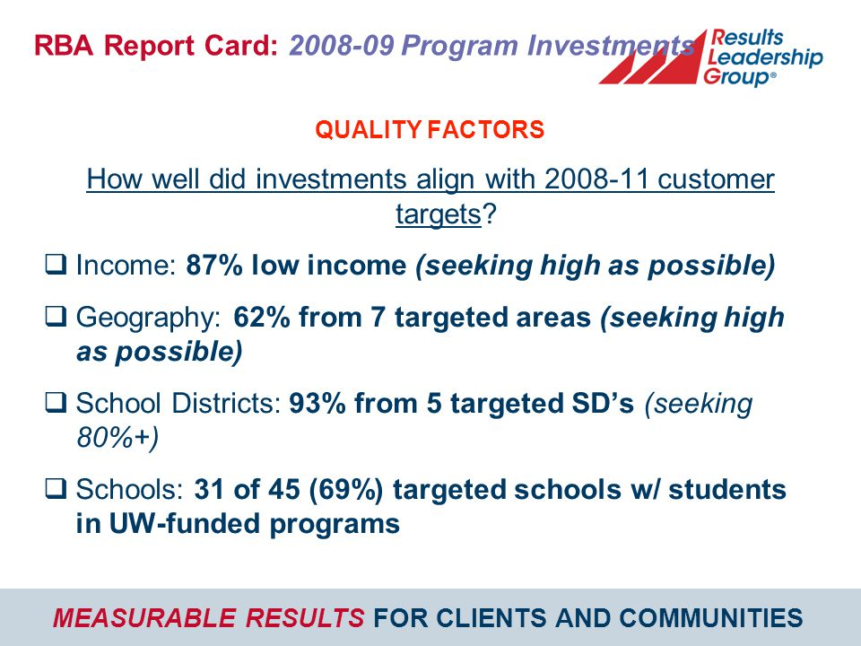 MEASURABLE RESULTS FOR CLIENTS AND COMMUNITIES RBA Report Card: 2008-09 Program Investments QUALITY FACTORS How well did investments align with 2008-11 customer targets.