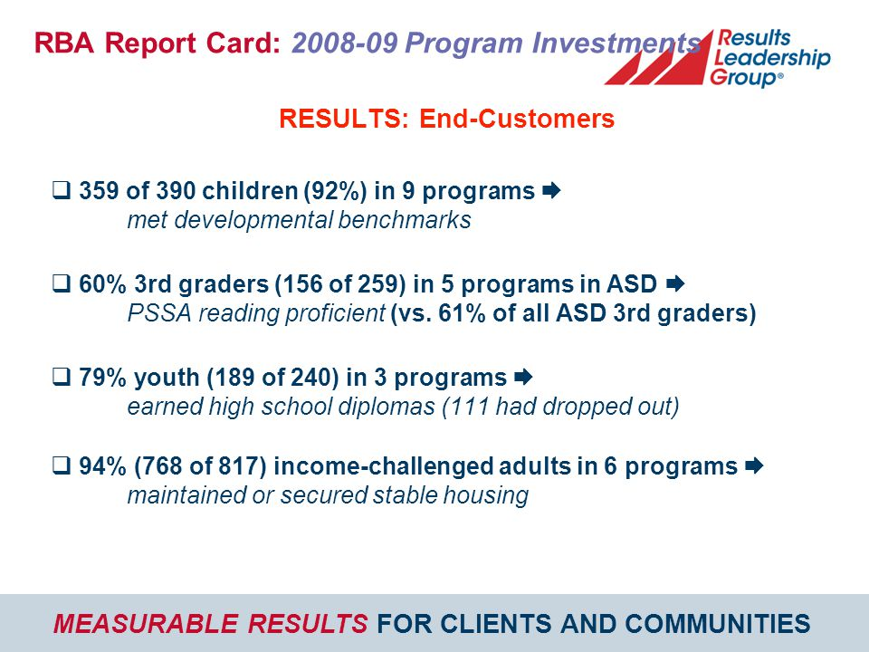 MEASURABLE RESULTS FOR CLIENTS AND COMMUNITIES RBA Report Card: 2008-09 Program Investments RESULTS: End-Customers  359 of 390 children (92%) in 9 programs  met developmental benchmarks  60% 3rd graders (156 of 259) in 5 programs in ASD  PSSA reading proficient (vs.