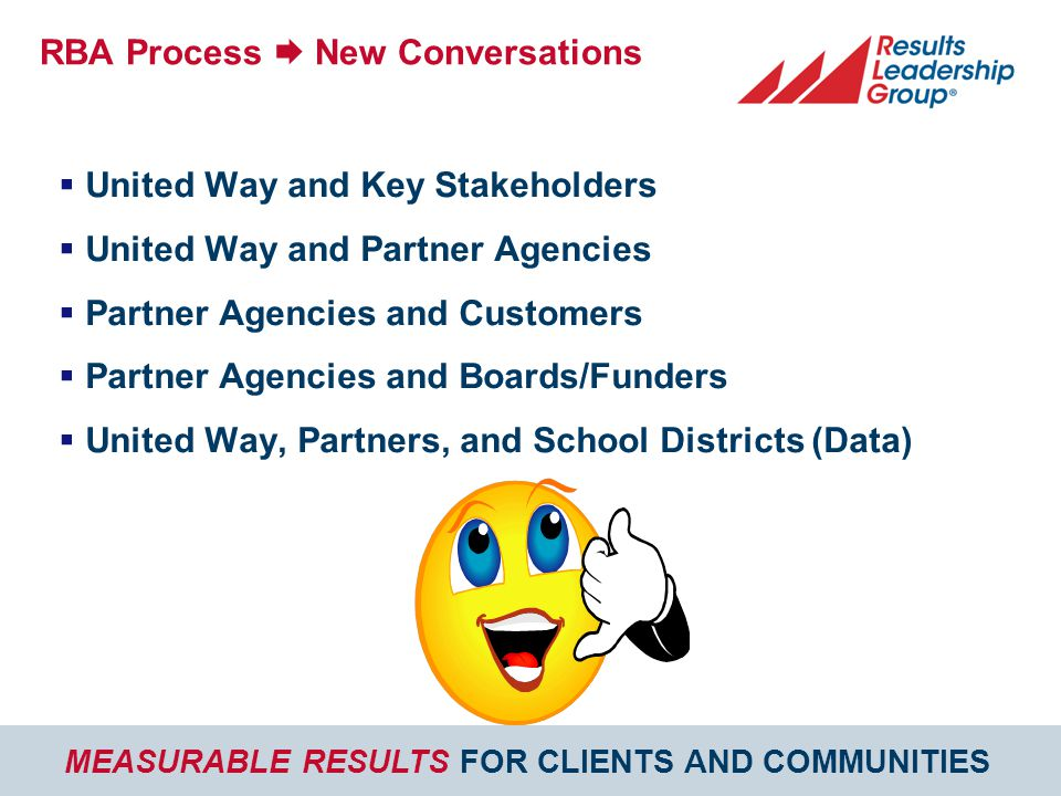 MEASURABLE RESULTS FOR CLIENTS AND COMMUNITIES RBA Process  New Conversations  United Way and Key Stakeholders  United Way and Partner Agencies  Partner Agencies and Customers  Partner Agencies and Boards/Funders  United Way, Partners, and School Districts (Data)