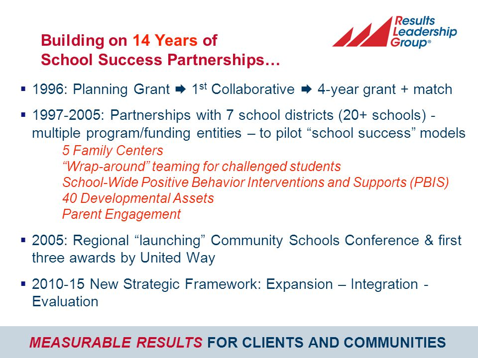 MEASURABLE RESULTS FOR CLIENTS AND COMMUNITIES Building on 14 Years of School Success Partnerships…  1996: Planning Grant  1 st Collaborative  4-year grant + match  1997-2005: Partnerships with 7 school districts (20+ schools) - multiple program/funding entities – to pilot school success models 5 Family Centers Wrap-around teaming for challenged students School-Wide Positive Behavior Interventions and Supports (PBIS) 40 Developmental Assets Parent Engagement  2005: Regional launching Community Schools Conference & first three awards by United Way  2010-15 New Strategic Framework: Expansion – Integration - Evaluation