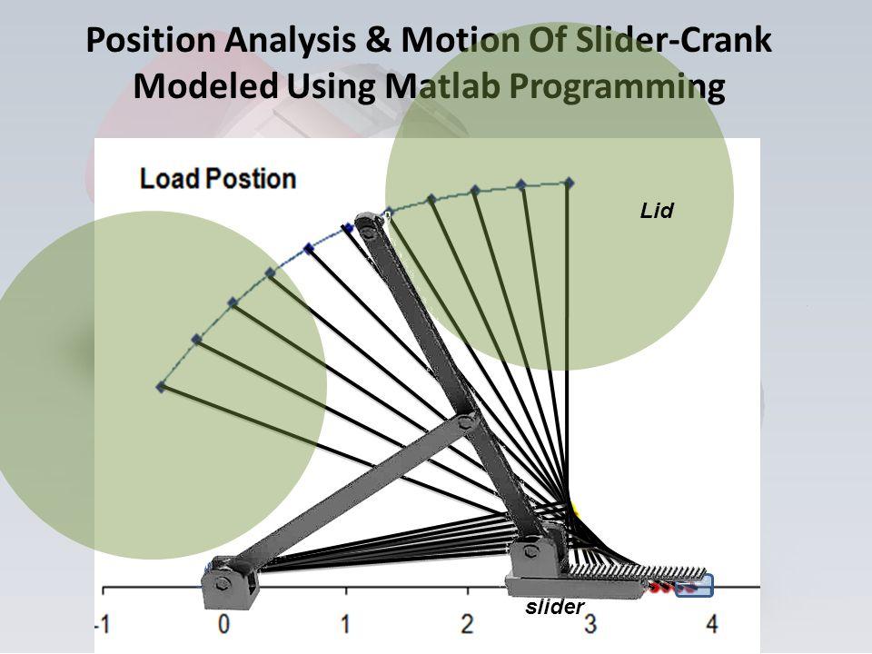 Position Analysis & Motion Of Slider-Crank Modeled Using Matlab Programming Lid slider