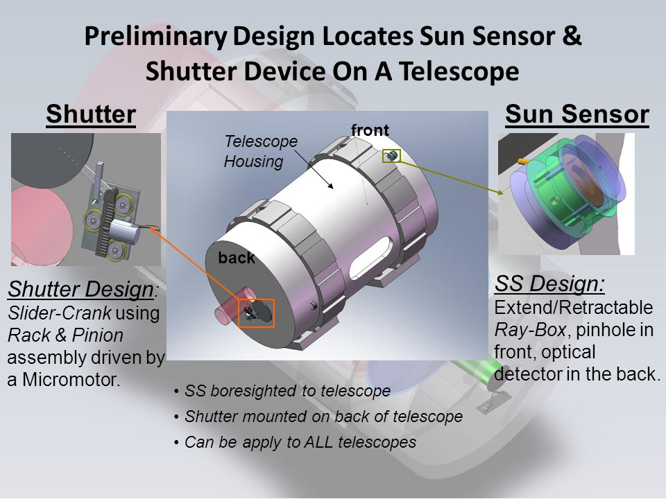 SS boresighted to telescope Shutter mounted on back of telescope Can be apply to ALL telescopes Sun Sensor SS Design: Extend/Retractable Ray-Box, pinh