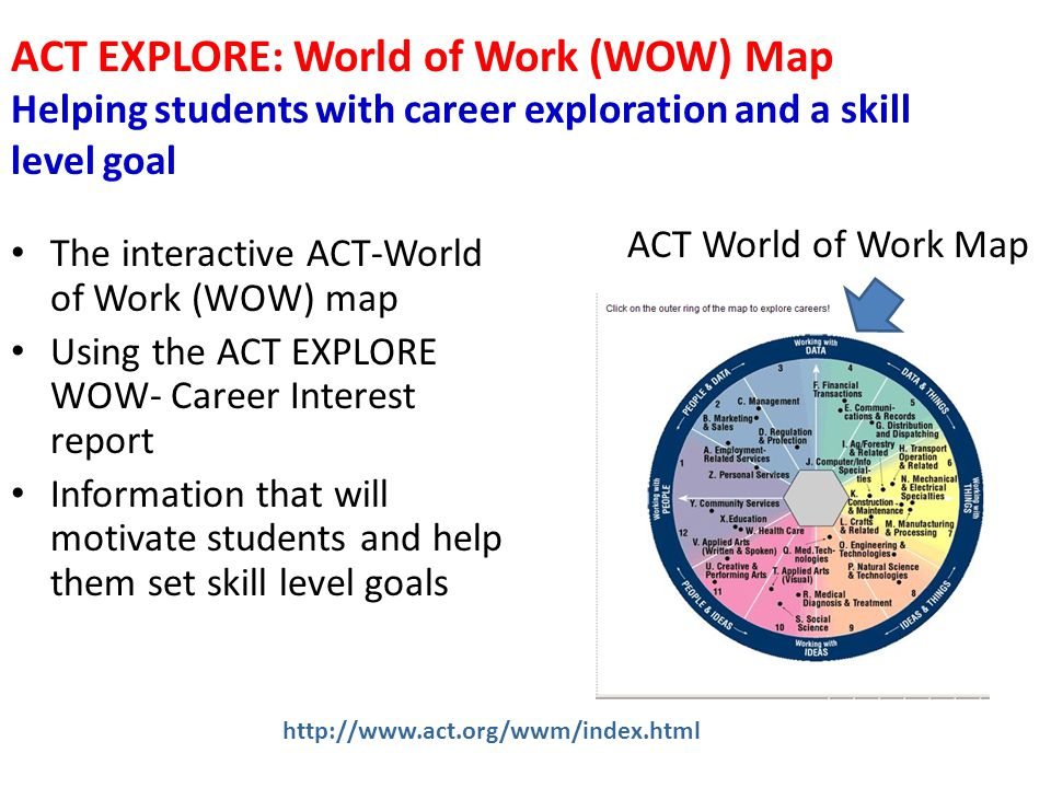 ACT EXPLORE: World of Work (WOW) Map Helping students with career exploration and a skill level goal The interactive ACT-World of Work (WOW) map Using the ACT EXPLORE WOW- Career Interest report Information that will motivate students and help them set skill level goals ACT World of Work Map http://www.act.org/wwm/index.html