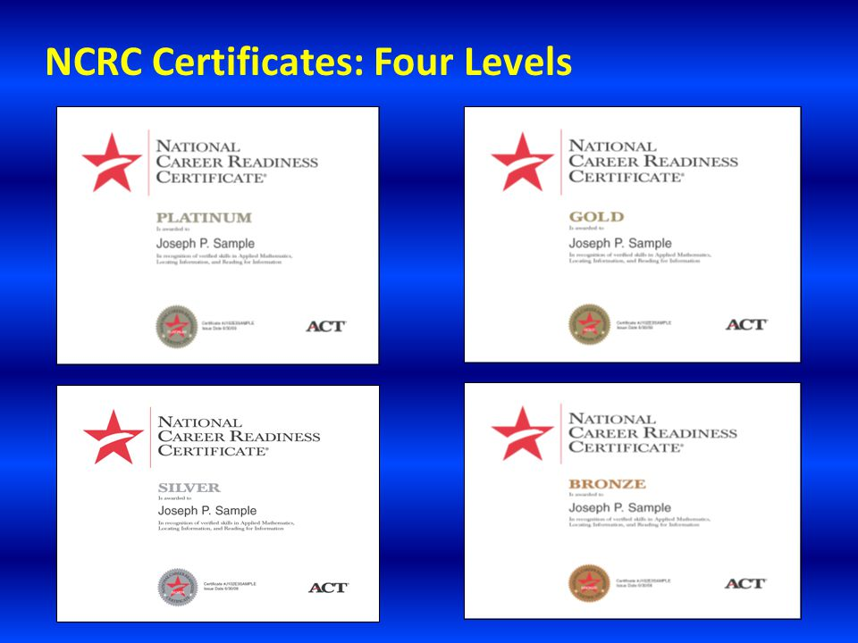 NCRC Certificates: Four Levels