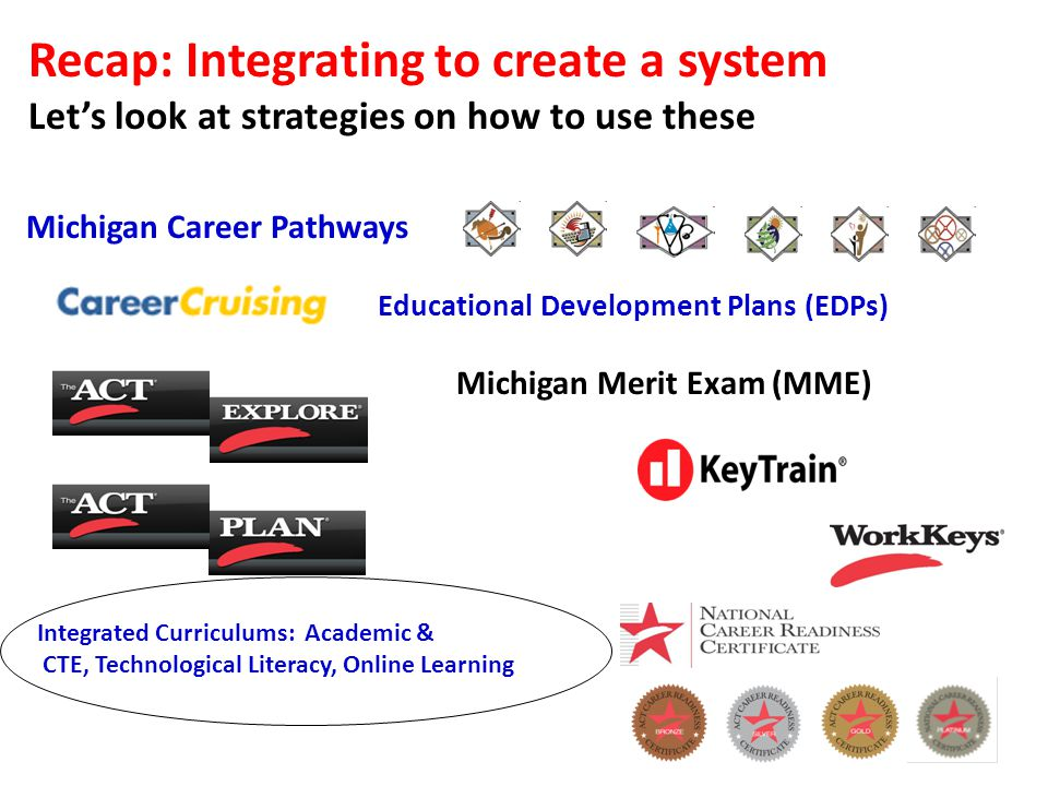 Recap: Integrating to create a system Let's look at strategies on how to use these Michigan Career Pathways Educational Development Plans (EDPs) Michigan Merit Exam (MME) Integrated Curriculums: Academic & CTE, Technological Literacy, Online Learning