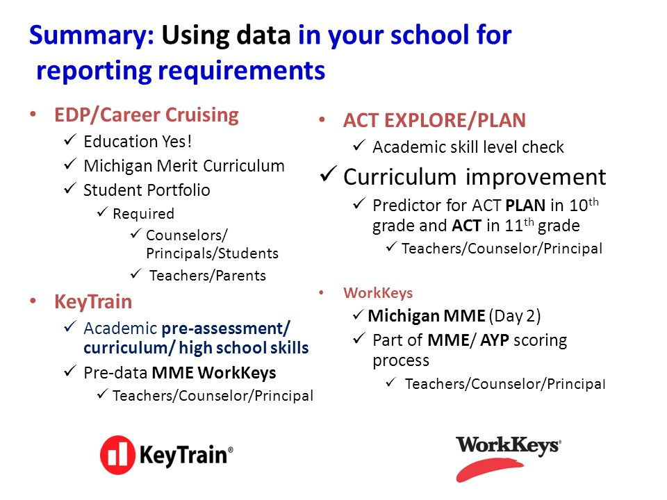 Summary: Using data in your school for reporting requirements EDP/Career Cruising Education Yes.