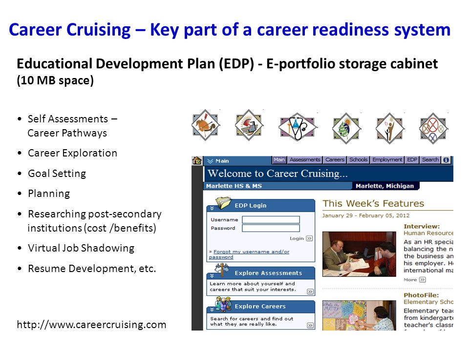 Educational Development Plan (EDP) - E-portfolio storage cabinet (10 MB space) Self Assessments – Career Pathways Career Exploration Goal Setting Planning Researching post-secondary institutions (cost /benefits) Virtual Job Shadowing Resume Development, etc.