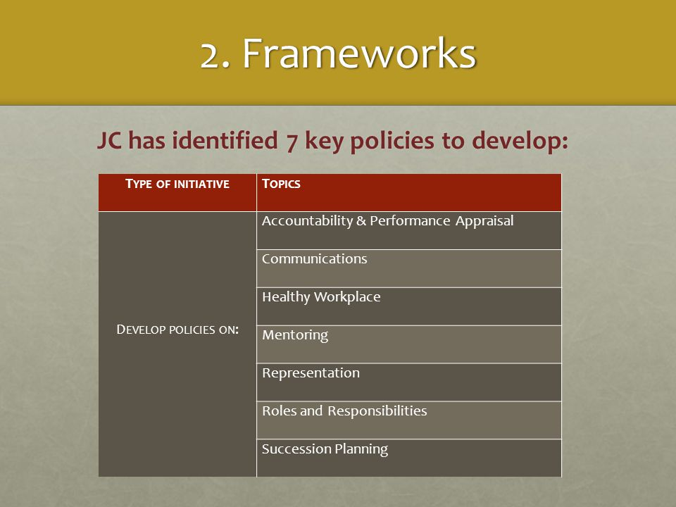 2. Frameworks JC has identified 7 key policies to develop: T YPE OF INITIATIVE T OPICS D EVELOP POLICIES ON : Accountability & Performance Appraisal C