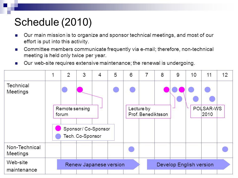 Technical Meetings The number of technical meetings has been increased from 5 to 12 compared with year 2009.
