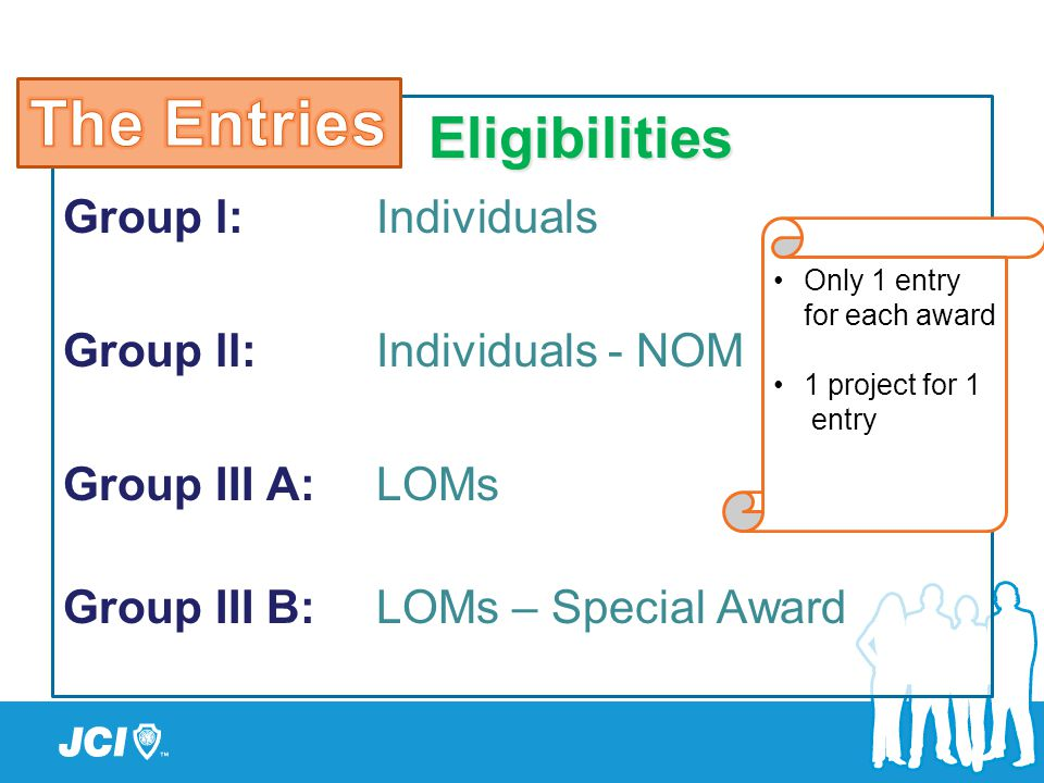 Group l: Individuals Group ll: Individuals - NOM Group III A: LOMs Group III B: LOMs – Special Award Only 1 entry for each award 1 project for 1 entry