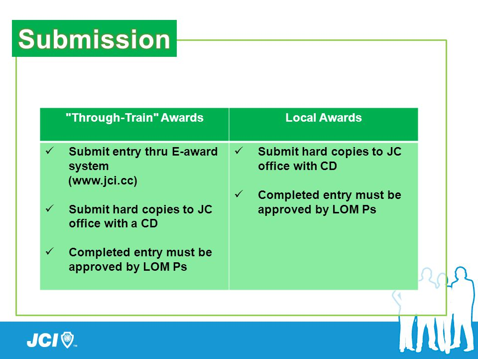 Through-Train AwardsLocal Awards Submit entry thru E-award system (www.jci.cc) Submit hard copies to JC office with a CD Completed entry must be approved by LOM Ps Submit hard copies to JC office with CD Completed entry must be approved by LOM Ps