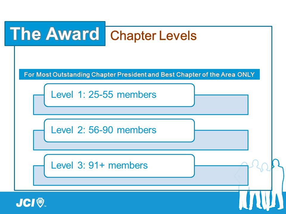 Group I: Individuals Group II: Individuals - NOM Group III A: LOMs Group III B: LOMs - Special Awards