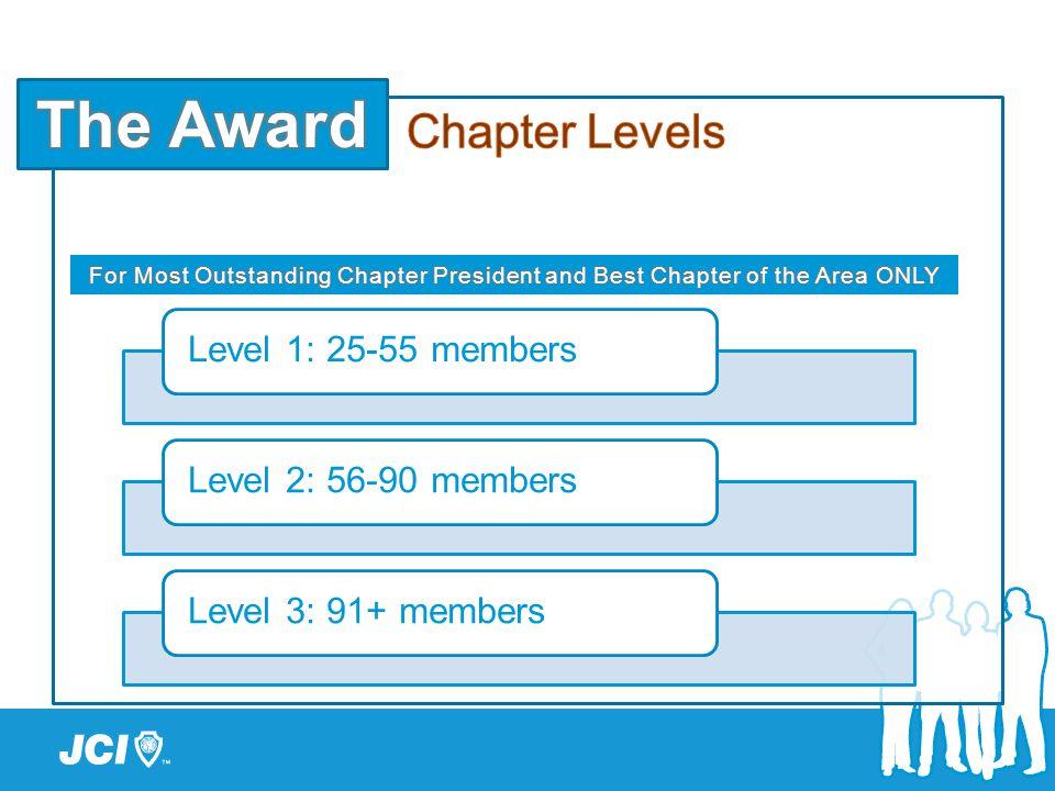 Level 1: 25-55 membersLevel 2: 56-90 membersLevel 3: 91+ members
