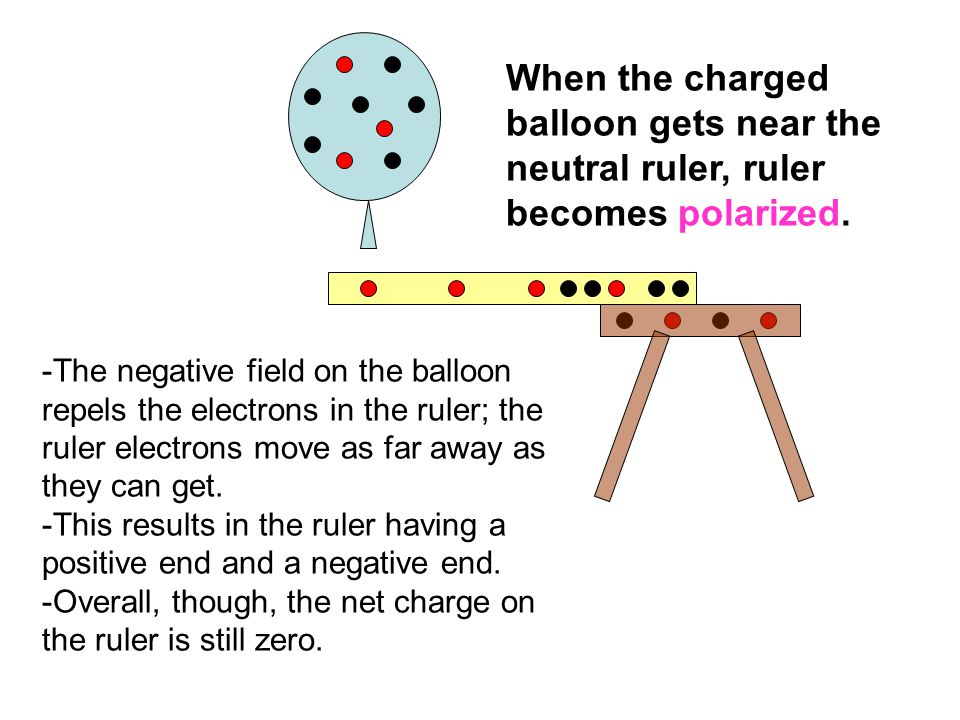 -The negative field on the balloon repels the electrons in the ruler; the ruler electrons move as far away as they can get.
