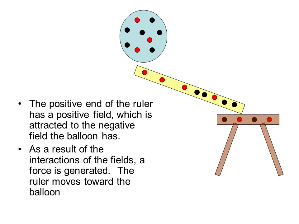 The positive end of the ruler has a positive field, which is attracted to the negative field the balloon has.