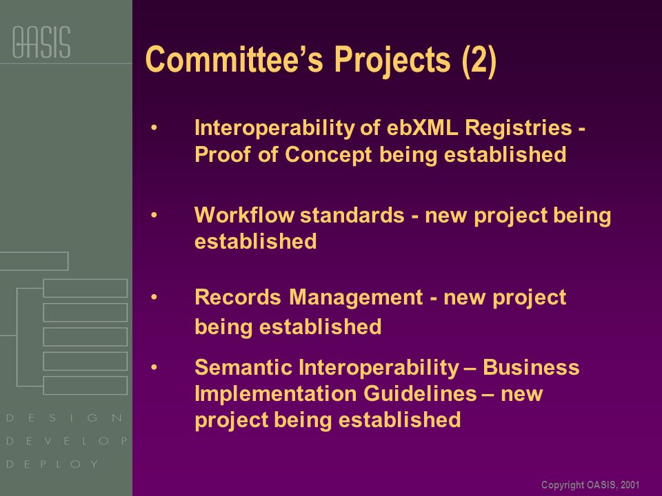 Copyright OASIS, 2001 Committee's Projects (2) Interoperability of ebXML Registries - Proof of Concept being established Workflow standards - new proj